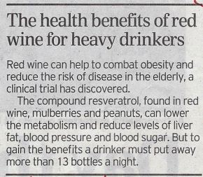 Daily Telegraph Wine research